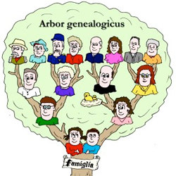 52073397-albero-genealogico.jpg